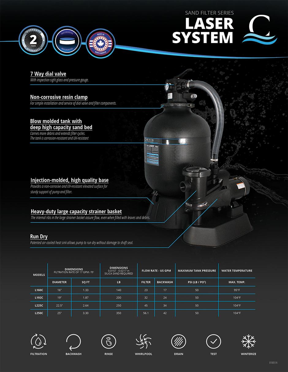 Carvin Laser System